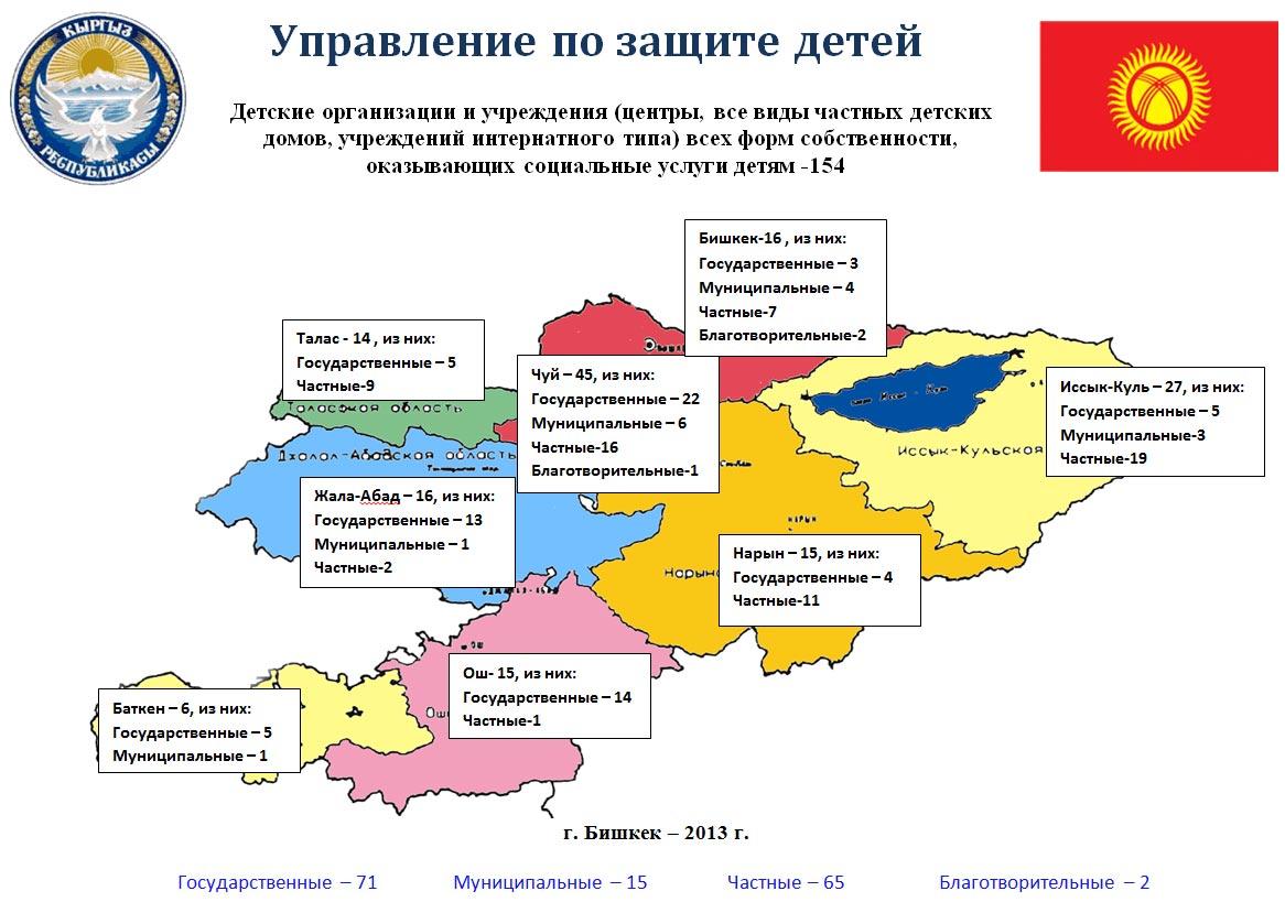 Карта детских домов в Кыргызстане