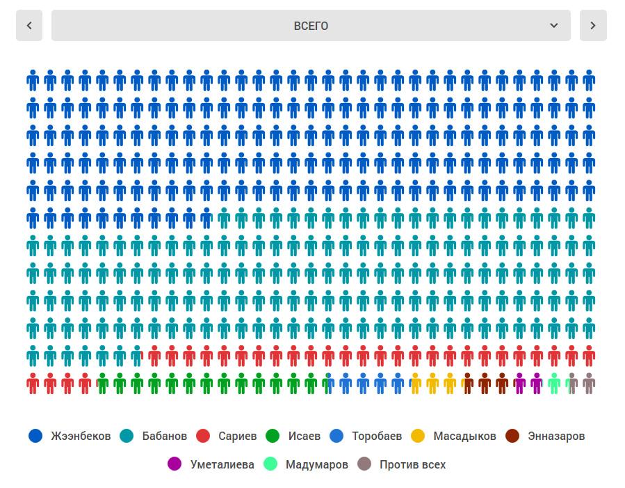 Инфографика - Результаты опроса за август 2017 года