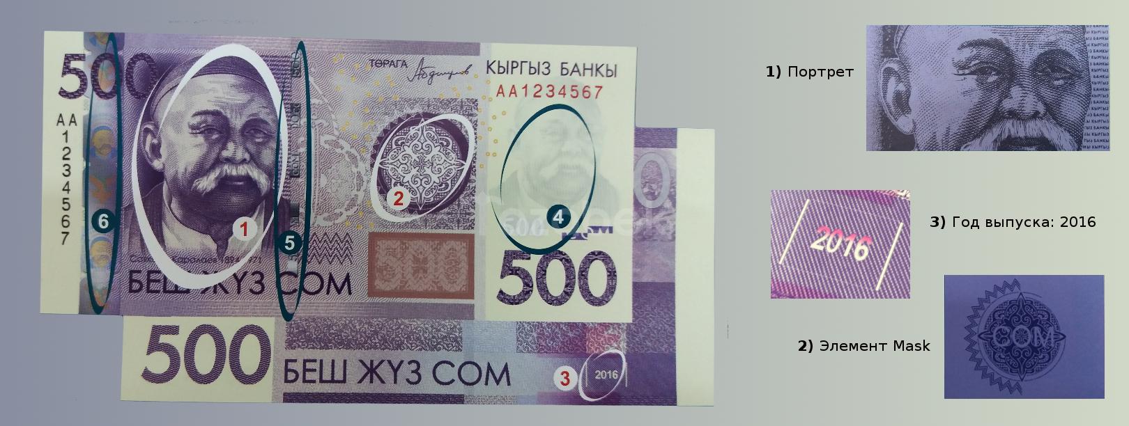 Валюта Кыргызстана - банкнота номиналом 500 сомов образца 2017 года. АКИpress