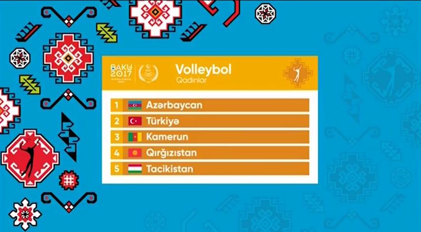 Волейбол, группа
