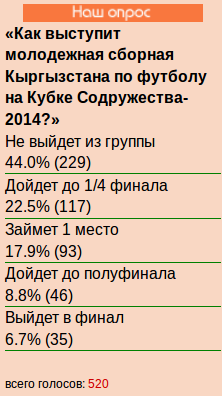 Снимок экрана от 2014-01-24 11:44:14