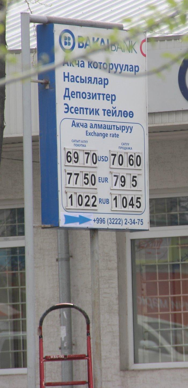 поздравления Днем кыргызстан курс валют сегодня рубил ош места памяти