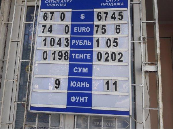 калькулятор или ижевск курсы валют продажа более