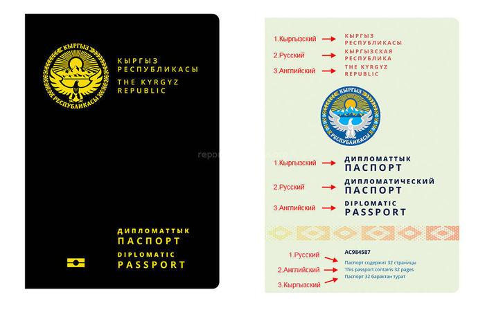Во вновь высланных ГРС образцах паспортов не соблюден порядок языков, - читатель (фото)