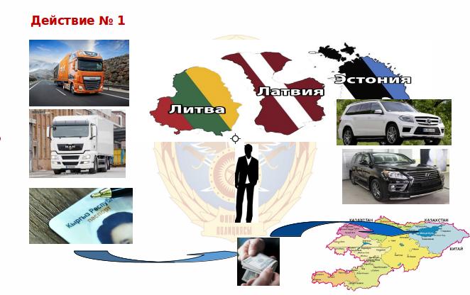 Схема — Как ввозят дорогие авто в Кыргызстан без уплаты таможенных платежей? (дополнено)