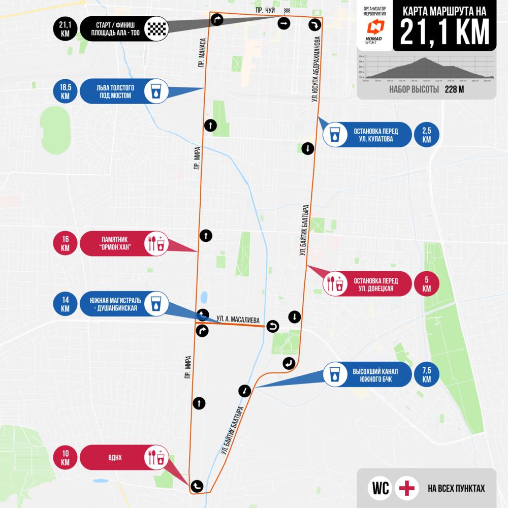 21,1 км