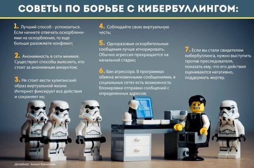Советы по борьбе с кибербуллингом (ИГ)
