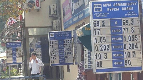 курс валют кыргызстан ош сегодня