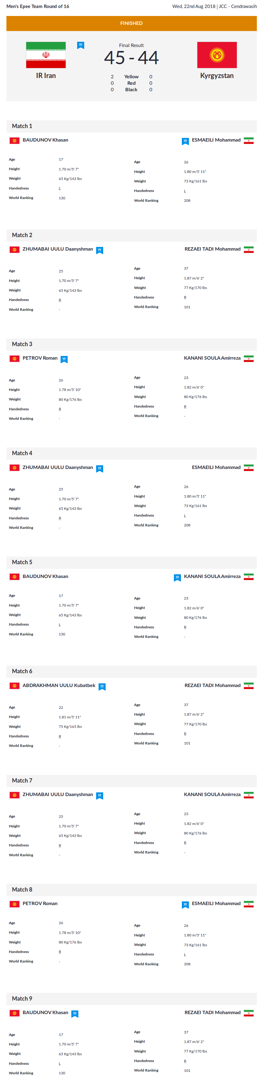 Fencing-Men_s_Epee_Team_Round_of_16_Asian_Games