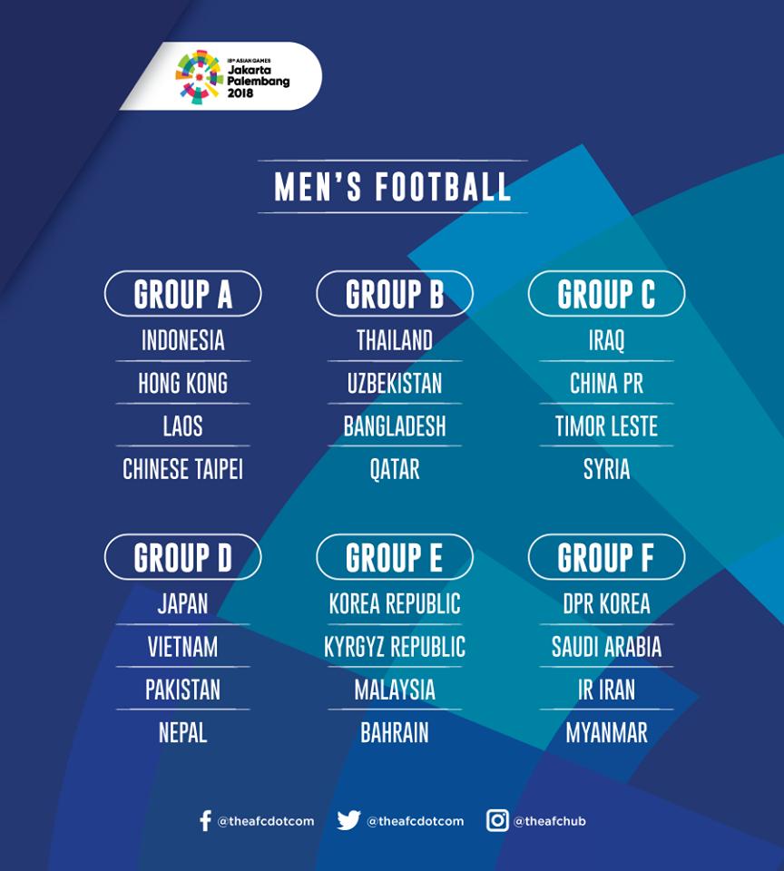 Азиатские игры, футбол