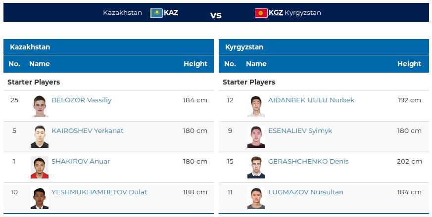 Казахстан - Кыргызстан