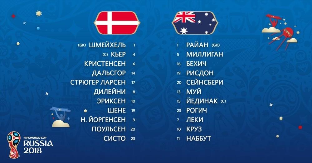 Дания - Австралия