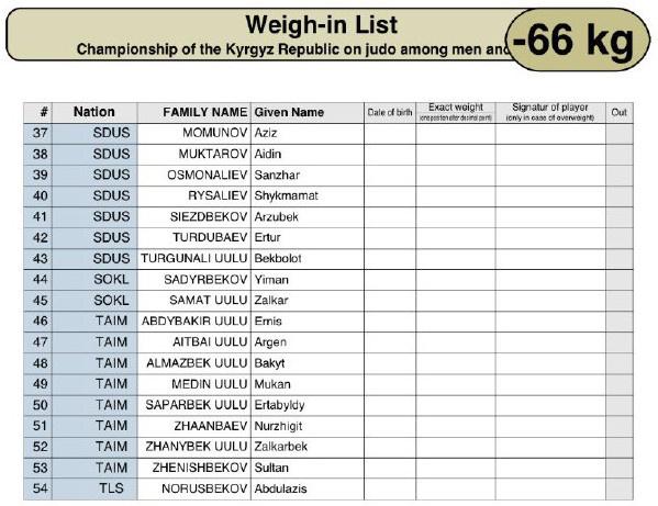 До 66 кг1