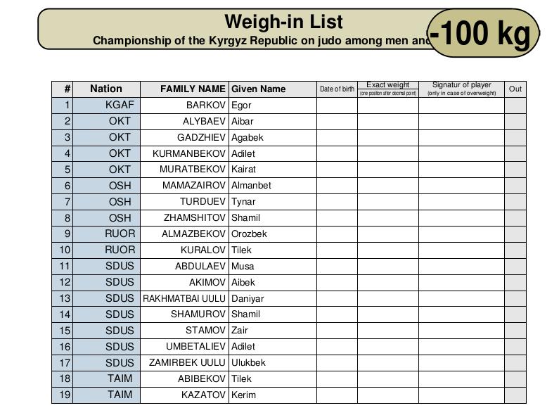 До 100 кг